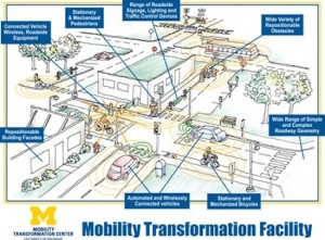 University of Michigan fake city to test robotic cars