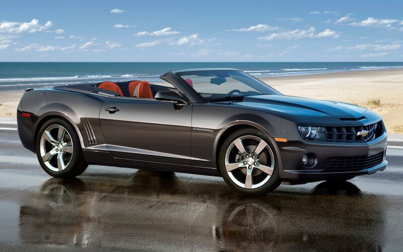 Best Convertibles For Under